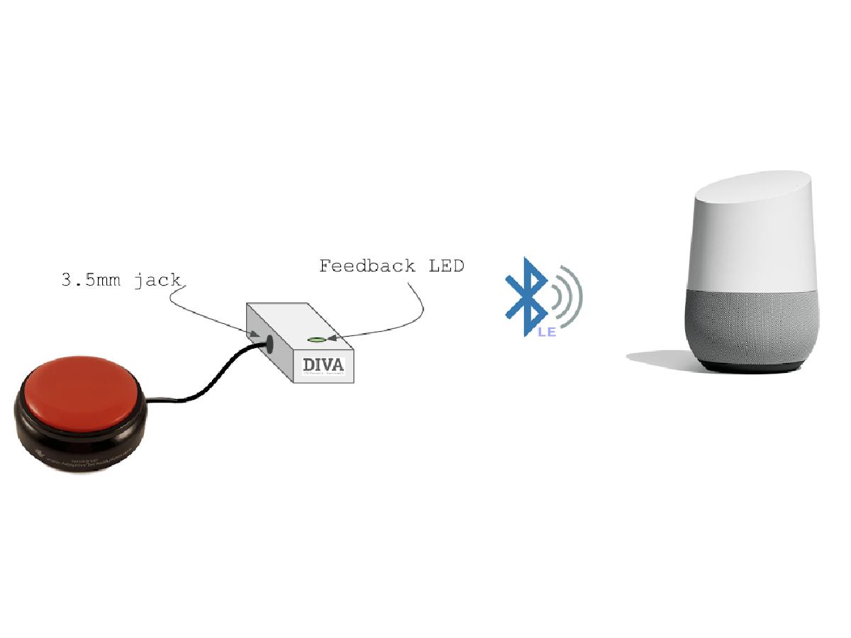 視覚、聴覚、知的障害などの方を助けるGoogleのAI技術 g2-1